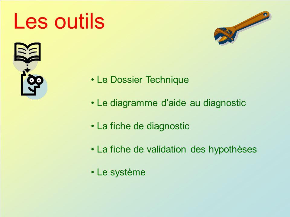Les outils Le Dossier Technique Le diagramme d'aide au diagnostic