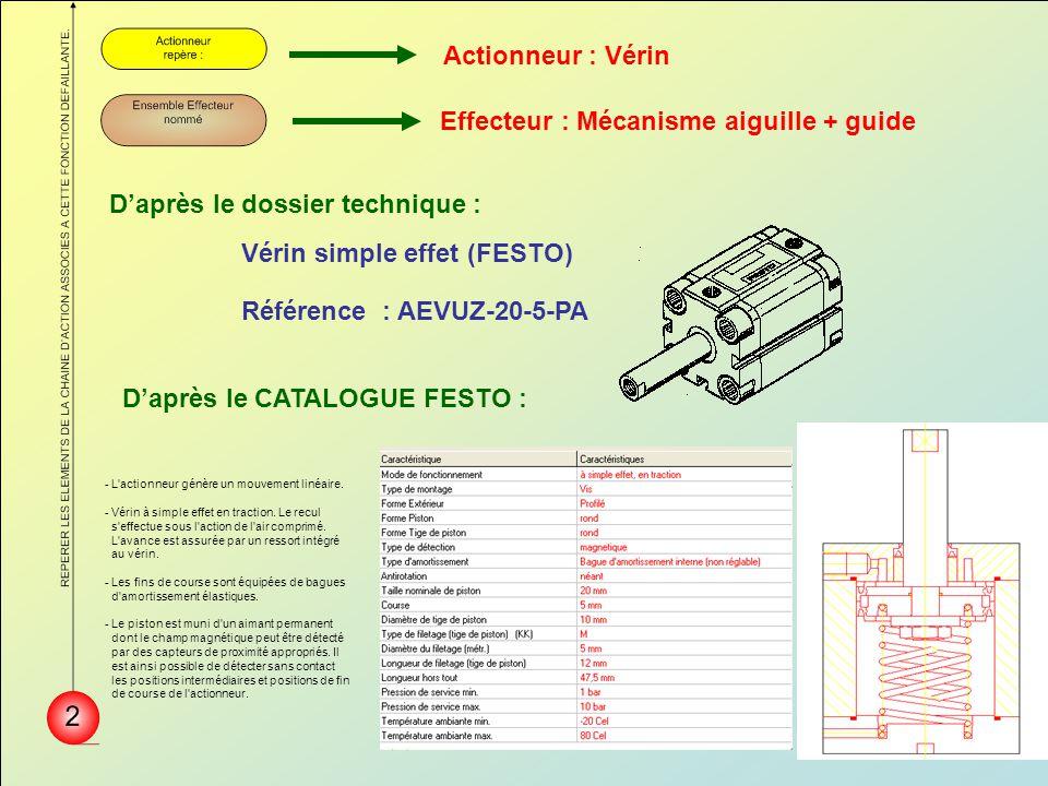 Effecteur : Mécanisme aiguille + guide