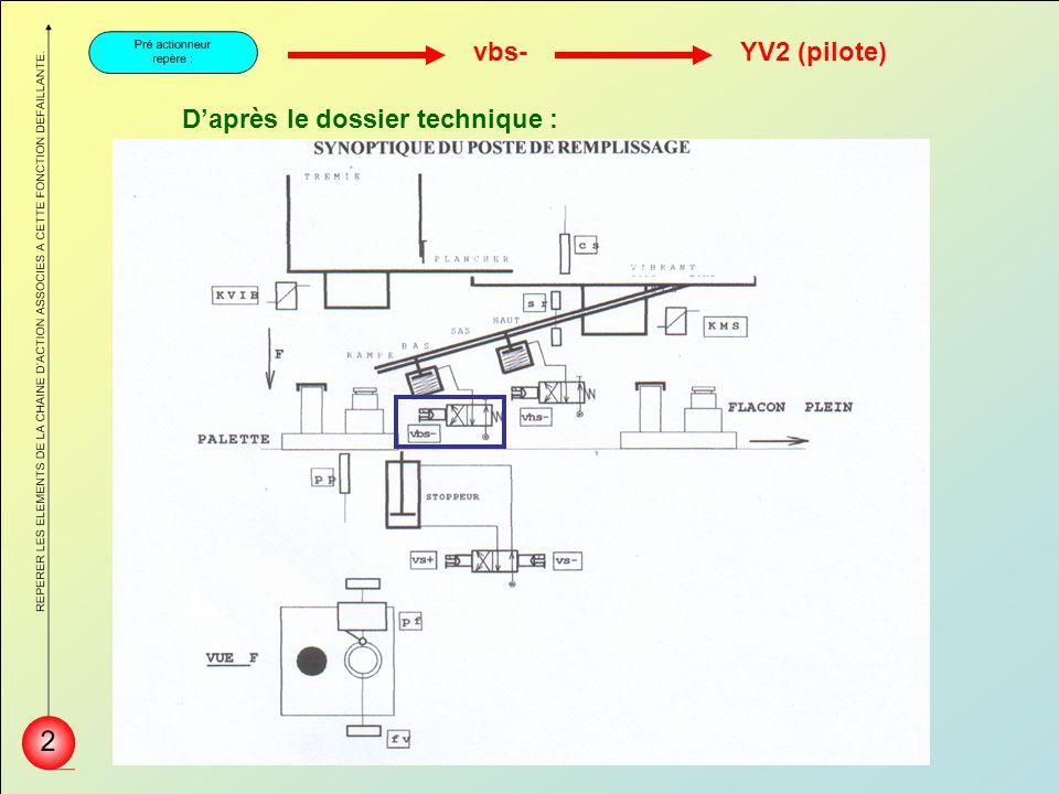 vbs- YV2 (pilote) D'après le dossier technique :