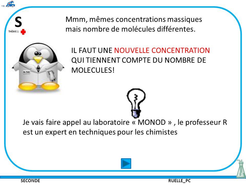 Mmm, mêmes concentrations massiques mais nombre de molécules différentes.