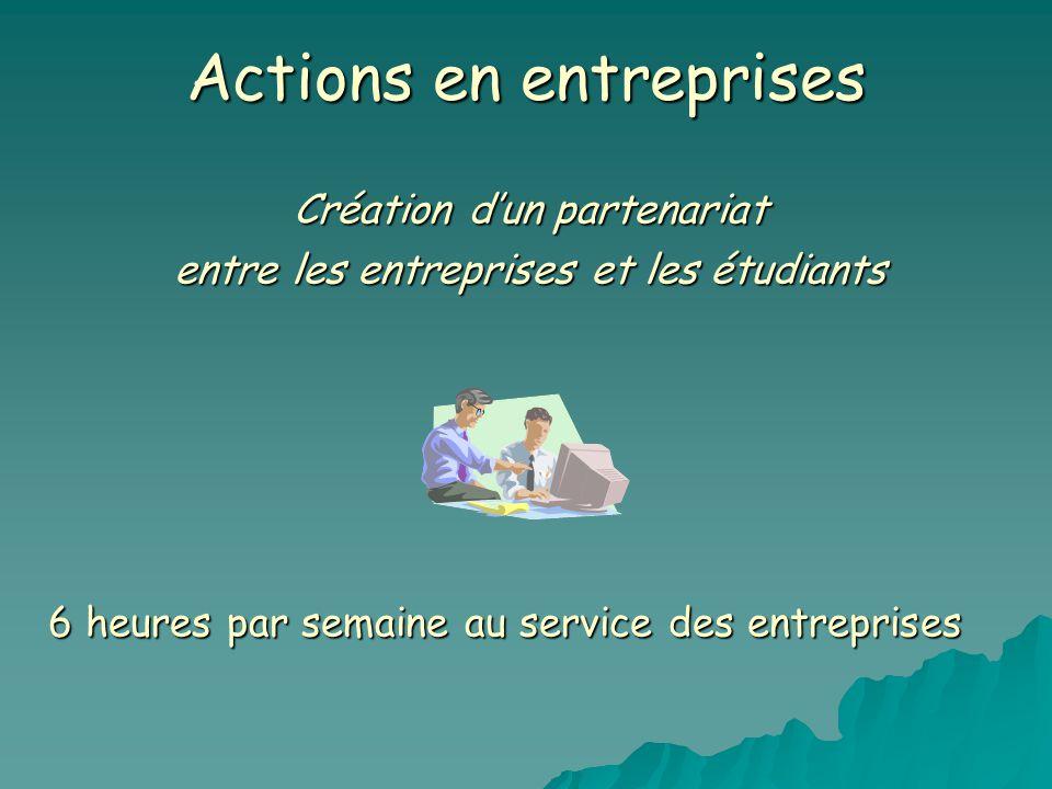 Actions en entreprises