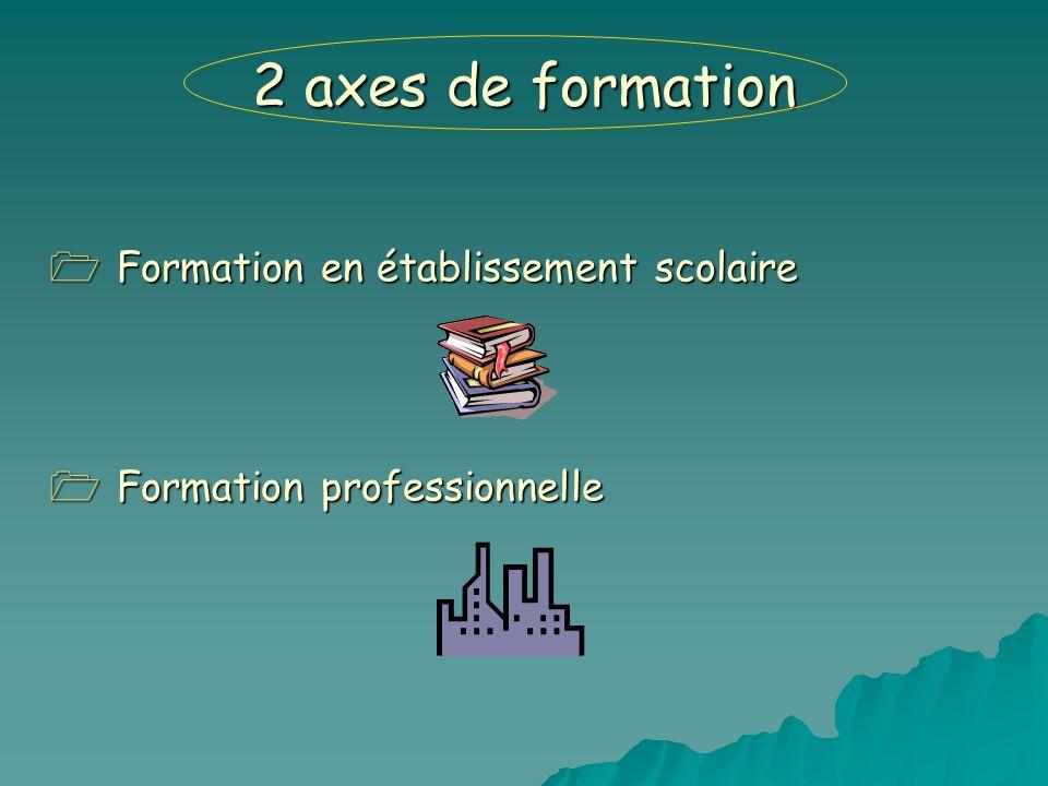 2 axes de formation  Formation en établissement scolaire