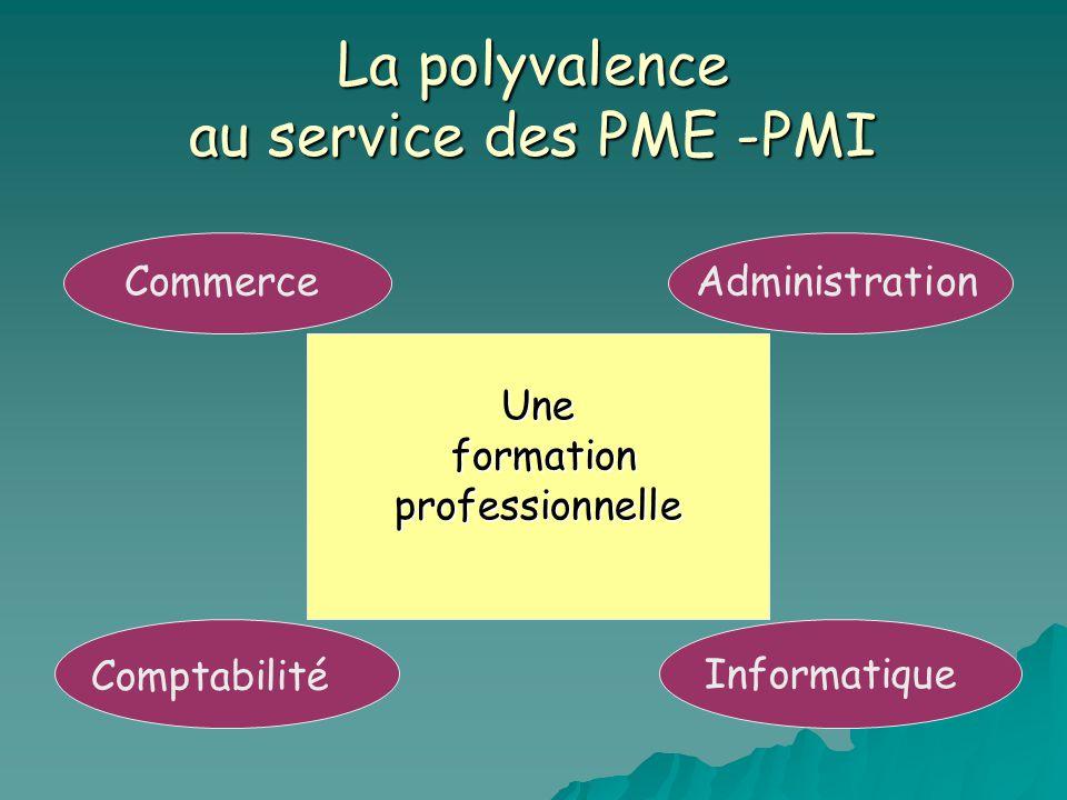 La polyvalence au service des PME -PMI