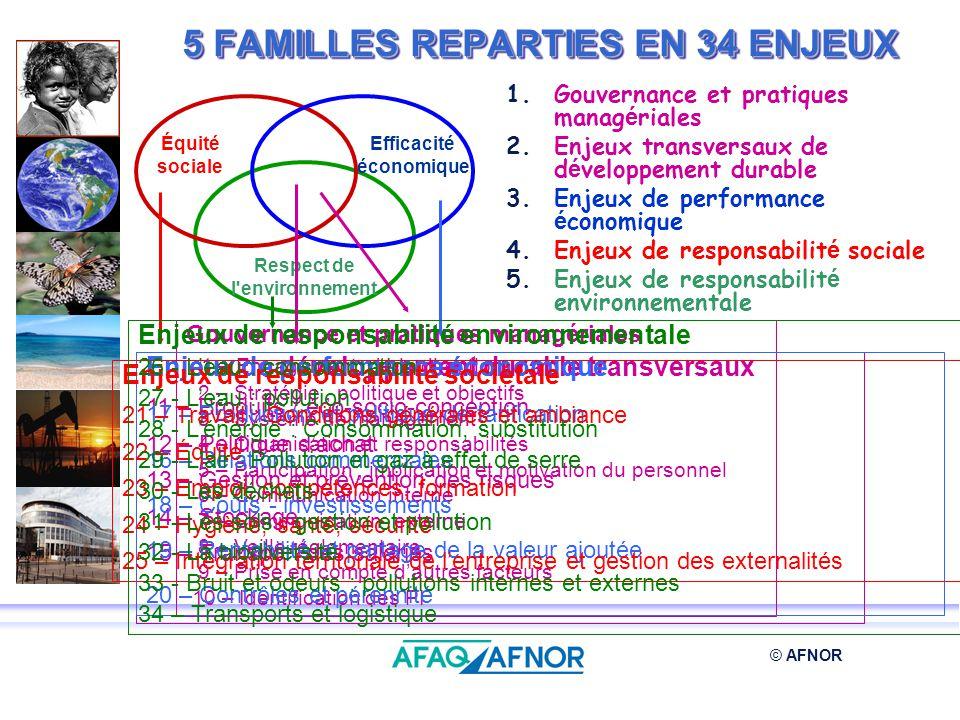 5 FAMILLES REPARTIES EN 34 ENJEUX