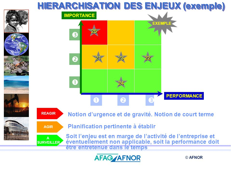 HIERARCHISATION DES ENJEUX (exemple)
