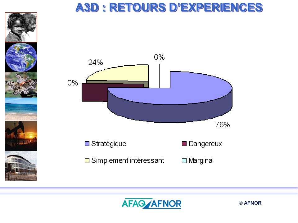 A3D : RETOURS D'EXPERIENCES