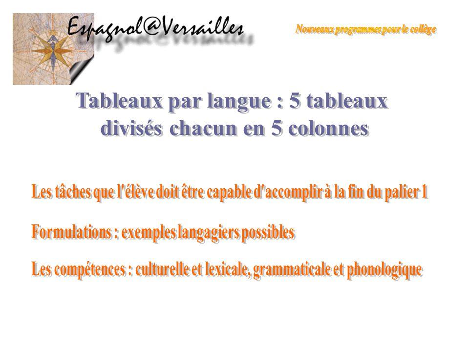 Tableaux par langue : 5 tableaux divisés chacun en 5 colonnes