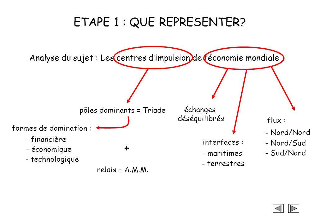 ETAPE 1 : QUE REPRESENTER