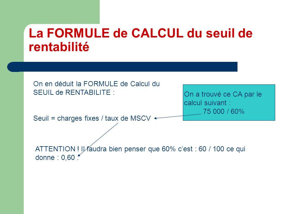 La FORMULE de CALCUL du seuil de rentabilité