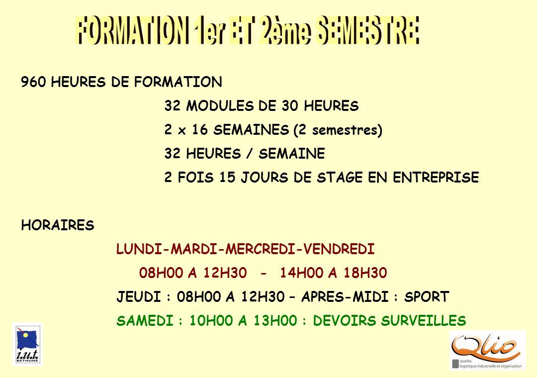 FORMATION 1er ET 2ème SEMESTRE