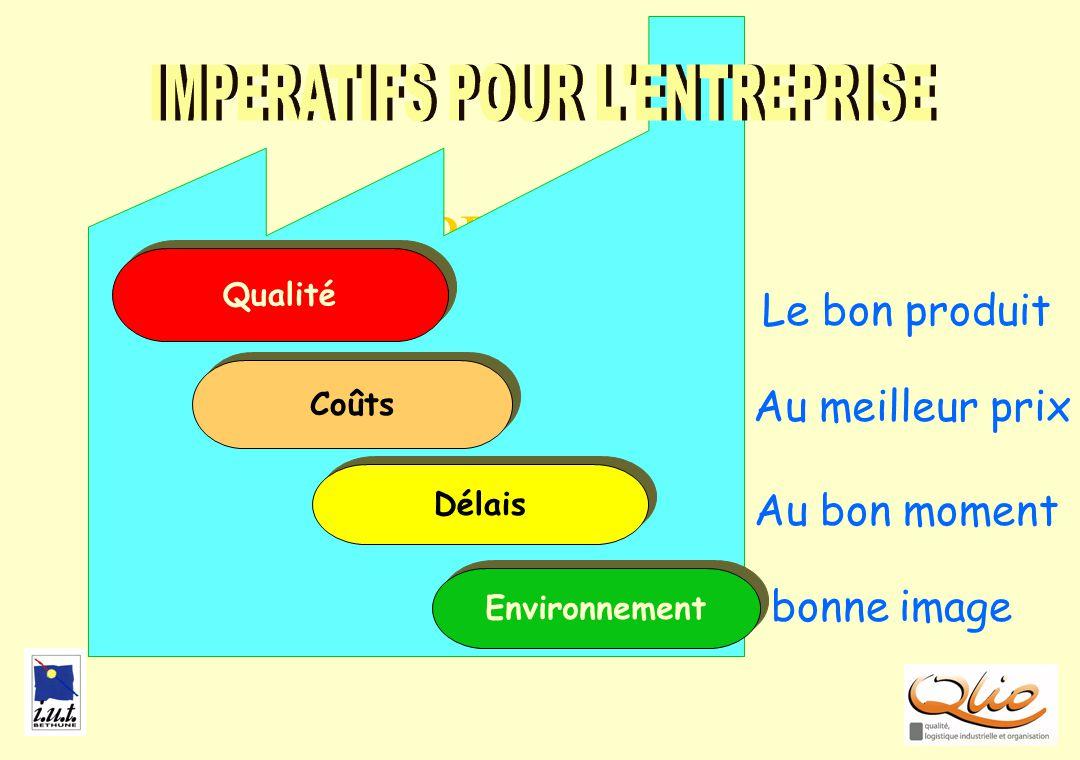 IMPERATIFS POUR L ENTREPRISE