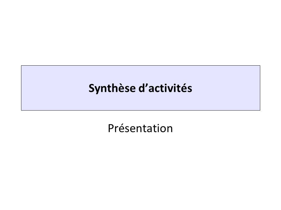 Synthèse d'activités Présentation