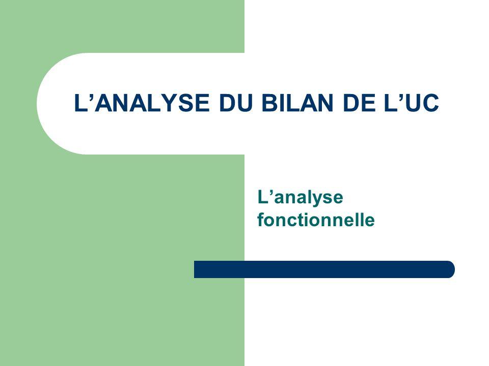 L'ANALYSE DU BILAN DE L'UC