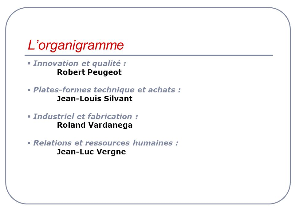 L'organigramme Innovation et qualité : Robert Peugeot