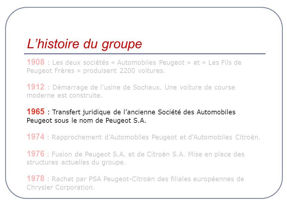 L'histoire du groupe 1908 : Les deux sociétés « Automobiles Peugeot » et « Les Fils de Peugeot Frères » produisent 2200 voitures.