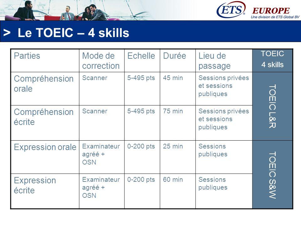 Le TOEIC – 4 skills Parties Mode de correction Echelle Durée