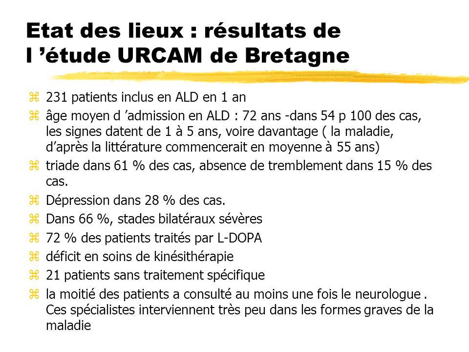 Etat des lieux : résultats de l 'étude URCAM de Bretagne