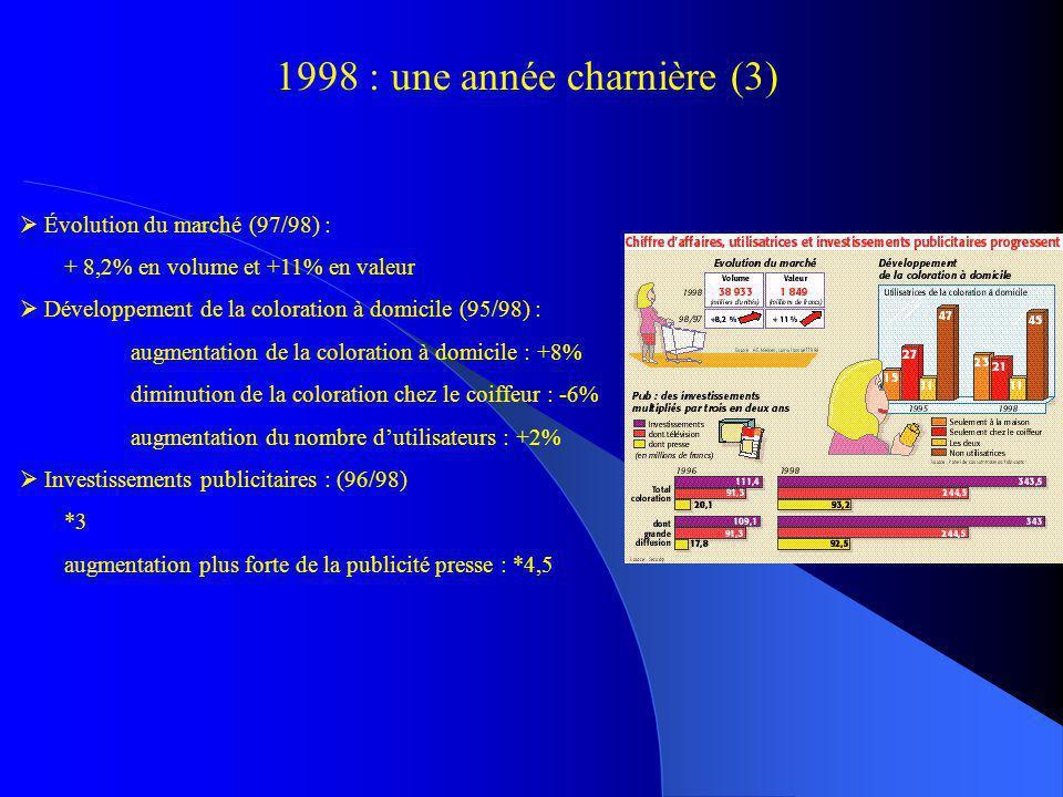 1998 : une année charnière (3)