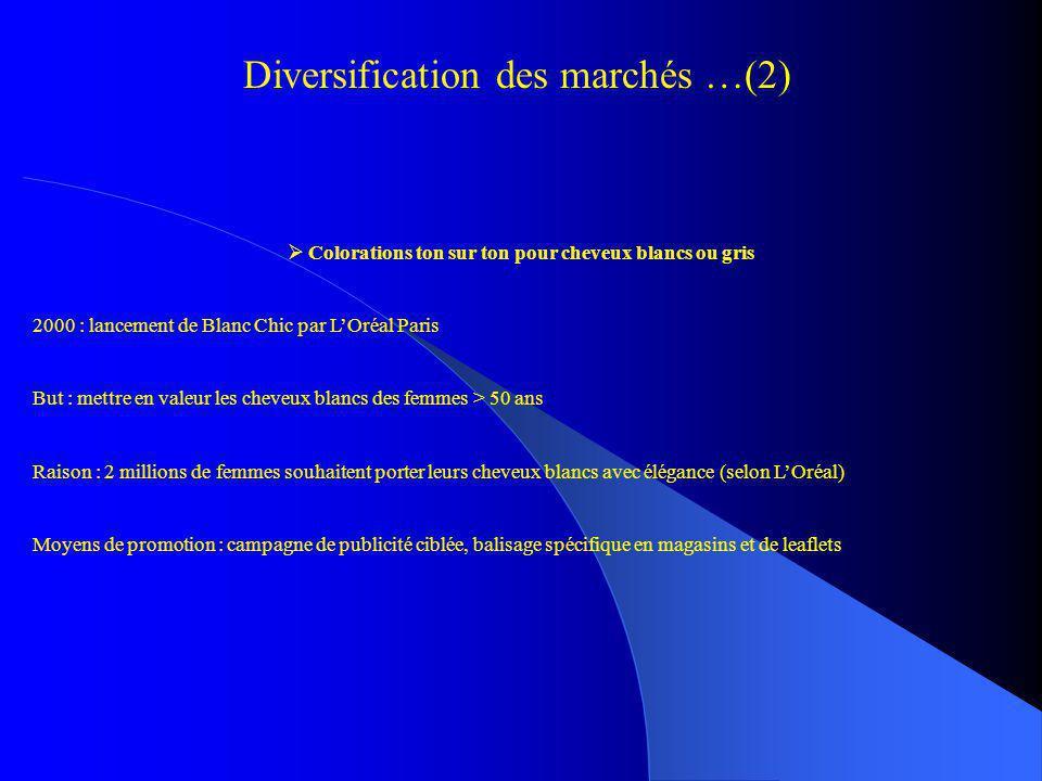 Diversification des marchés …(2)