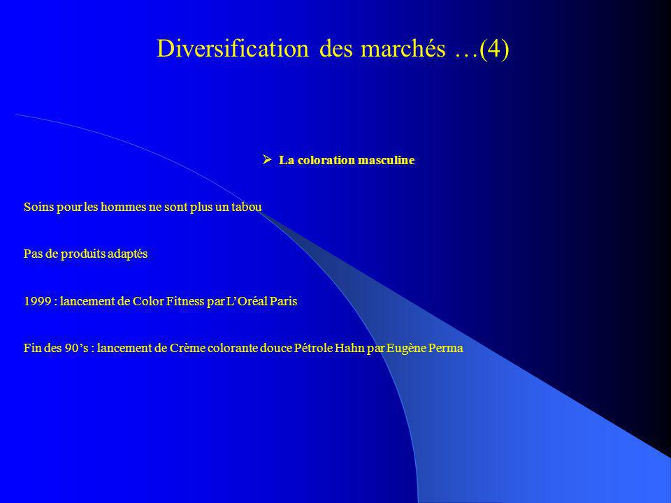Diversification des marchés …(4)
