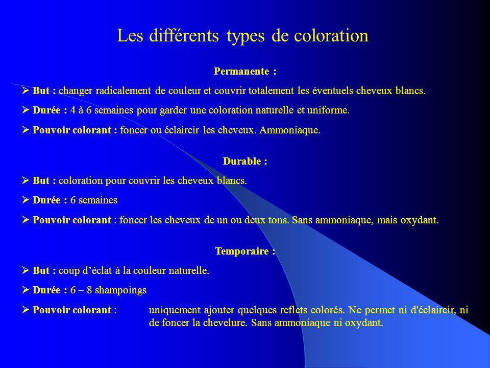 Les différents types de coloration