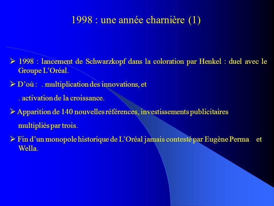 1998 : une année charnière (1)