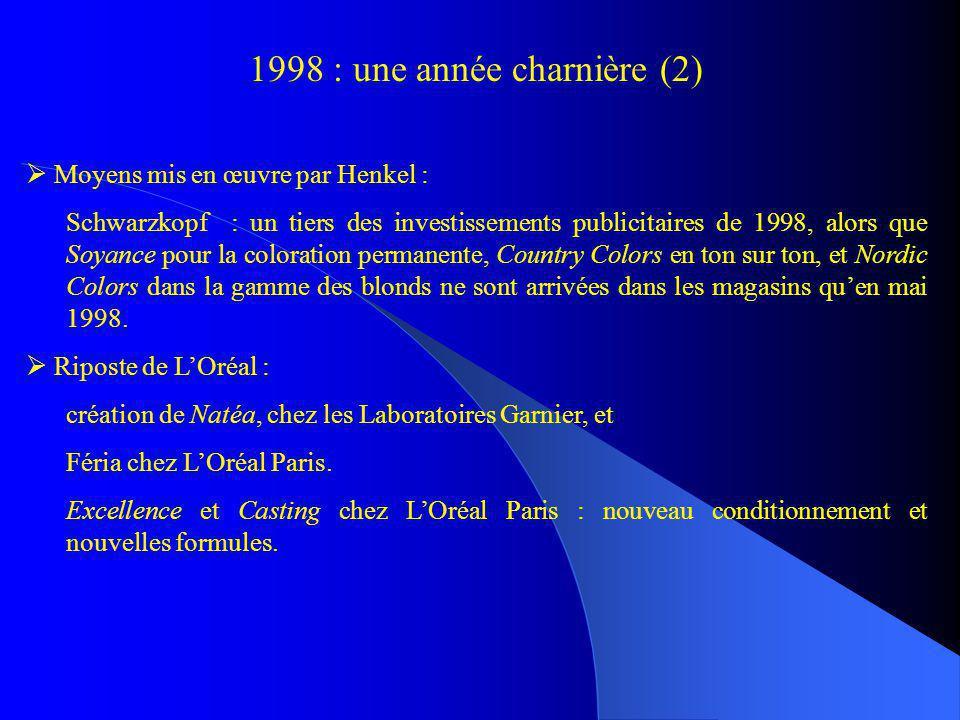 1998 : une année charnière (2)