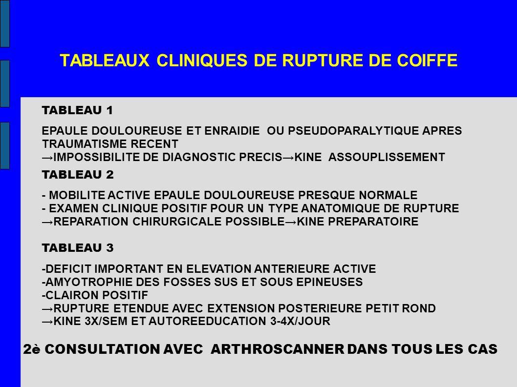 TABLEAUX CLINIQUES DE RUPTURE DE COIFFE