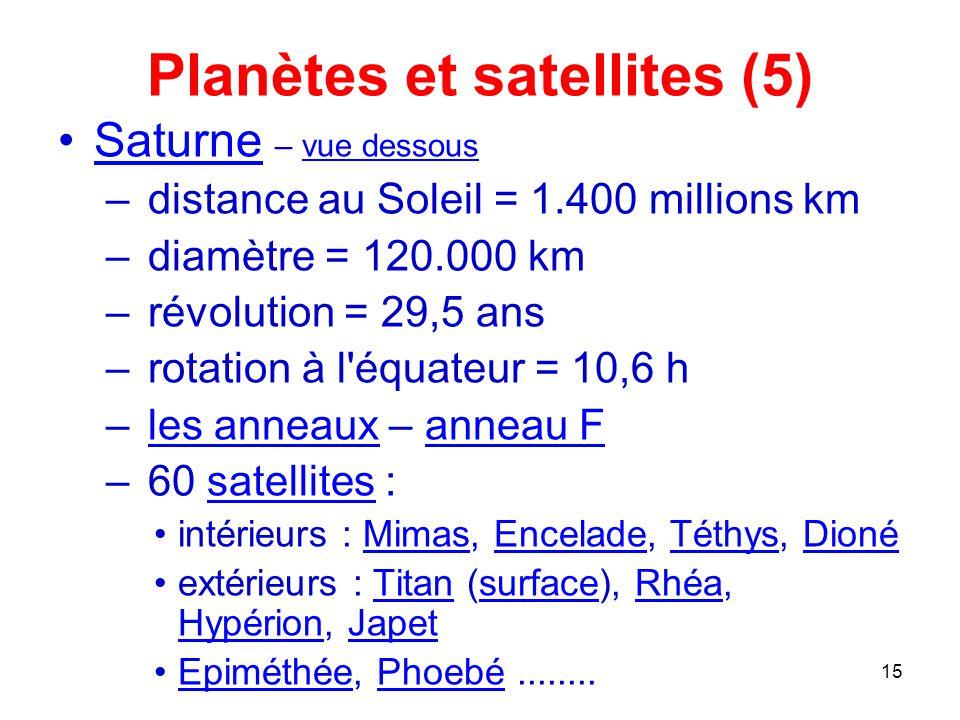 Planètes et satellites (5)