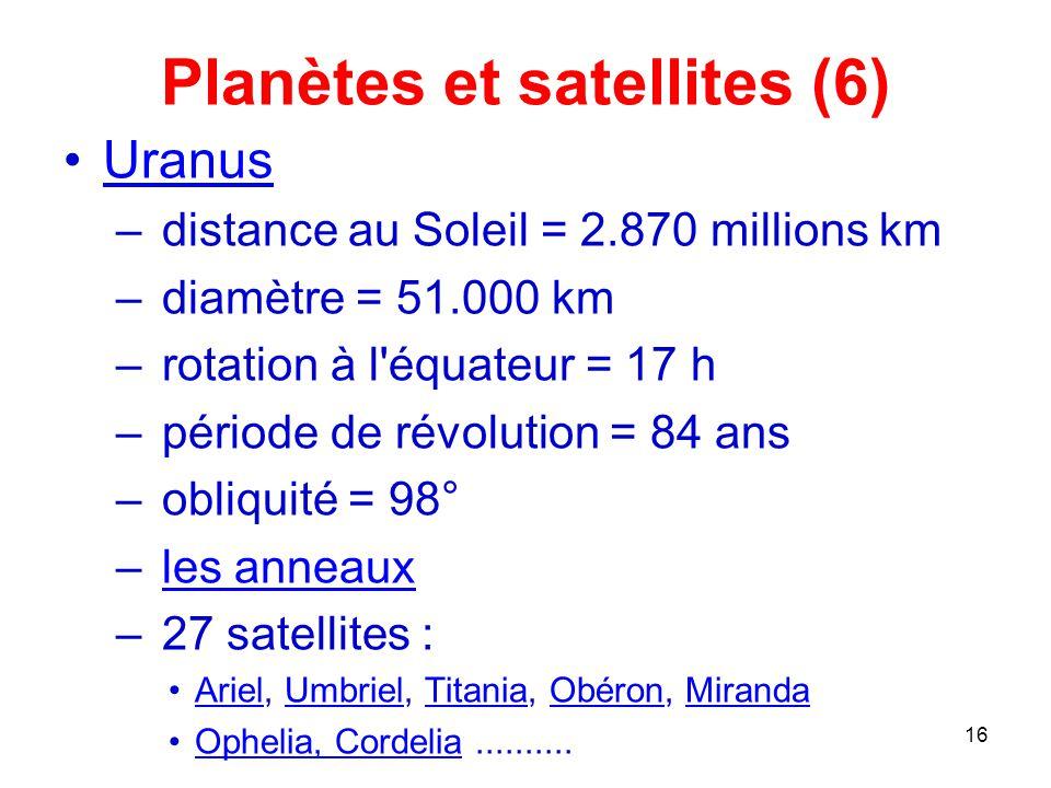 Planètes et satellites (6)