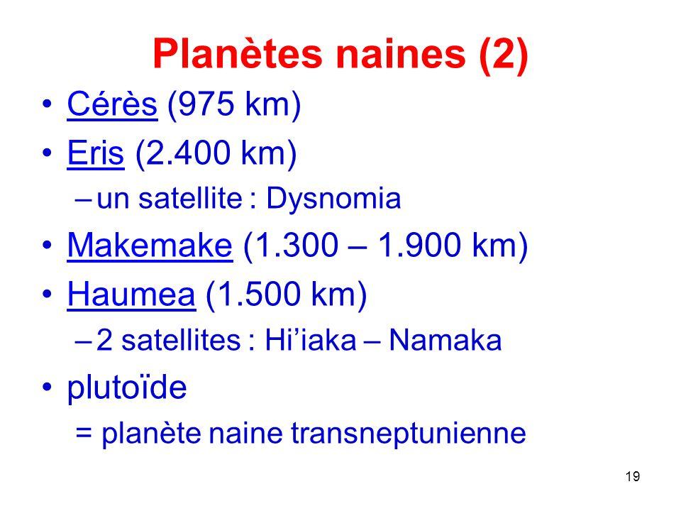 Planètes naines (2) Cérès (975 km) Eris (2.400 km)