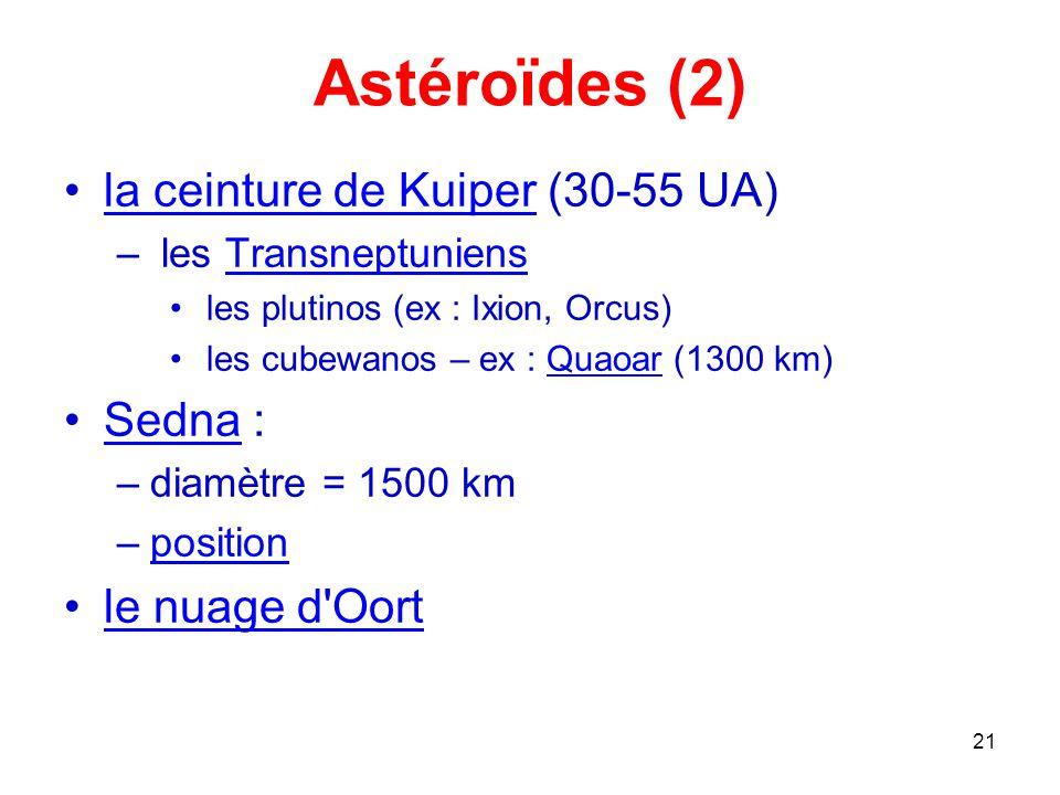 Astéroïdes (2) la ceinture de Kuiper (30-55 UA) Sedna :