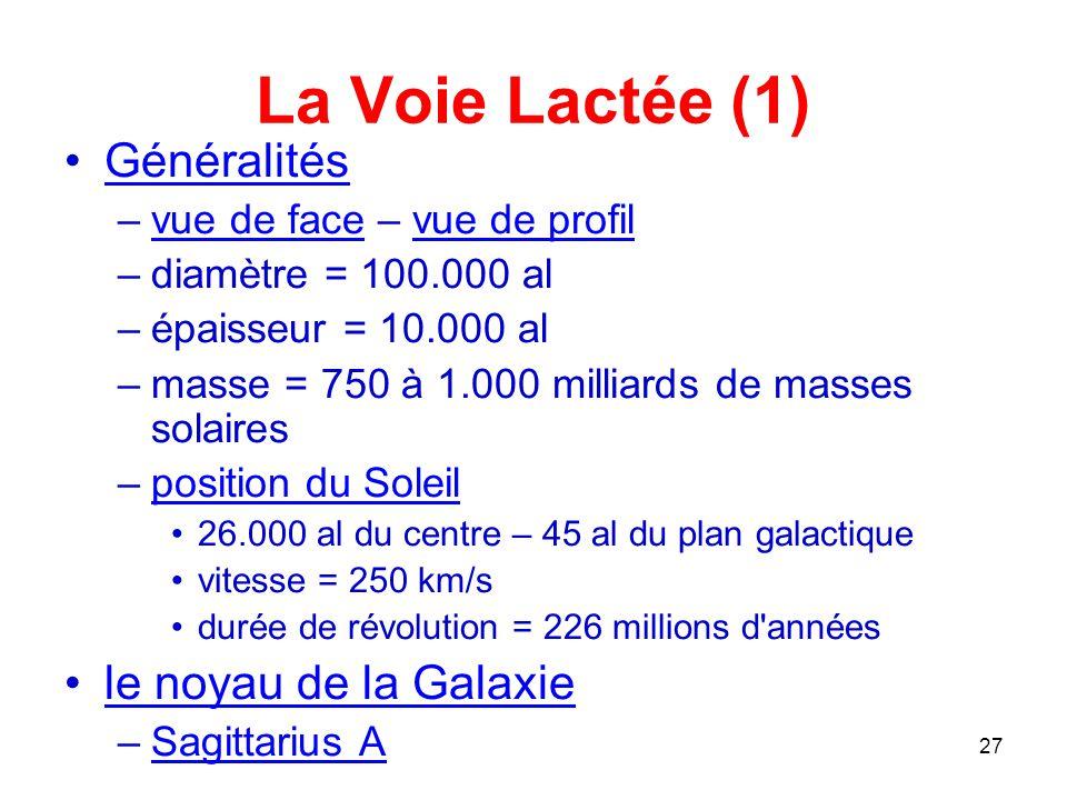 La Voie Lactée (1) Généralités le noyau de la Galaxie