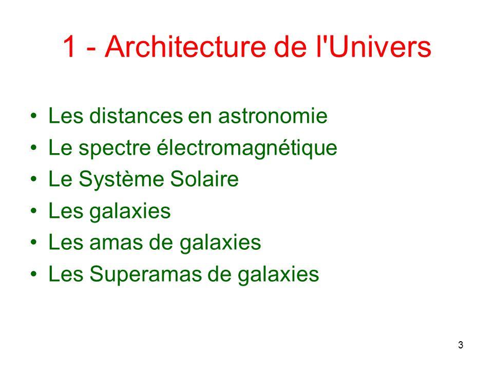1 - Architecture de l Univers