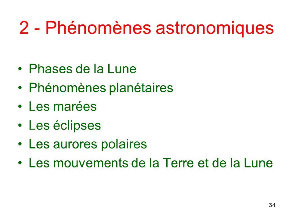 2 - Phénomènes astronomiques