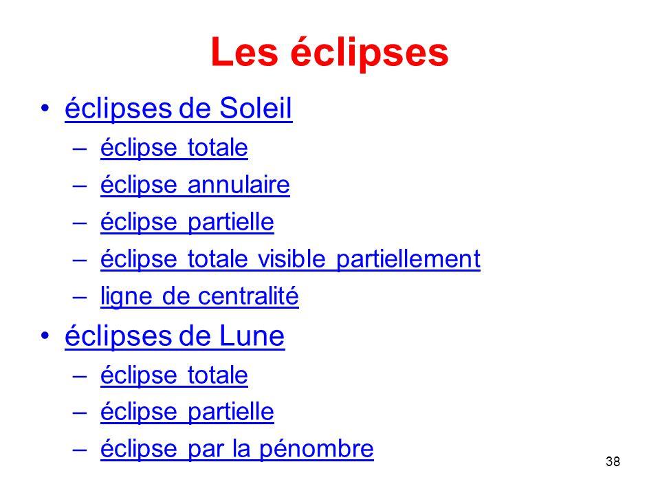 Les éclipses éclipses de Soleil éclipses de Lune éclipse totale