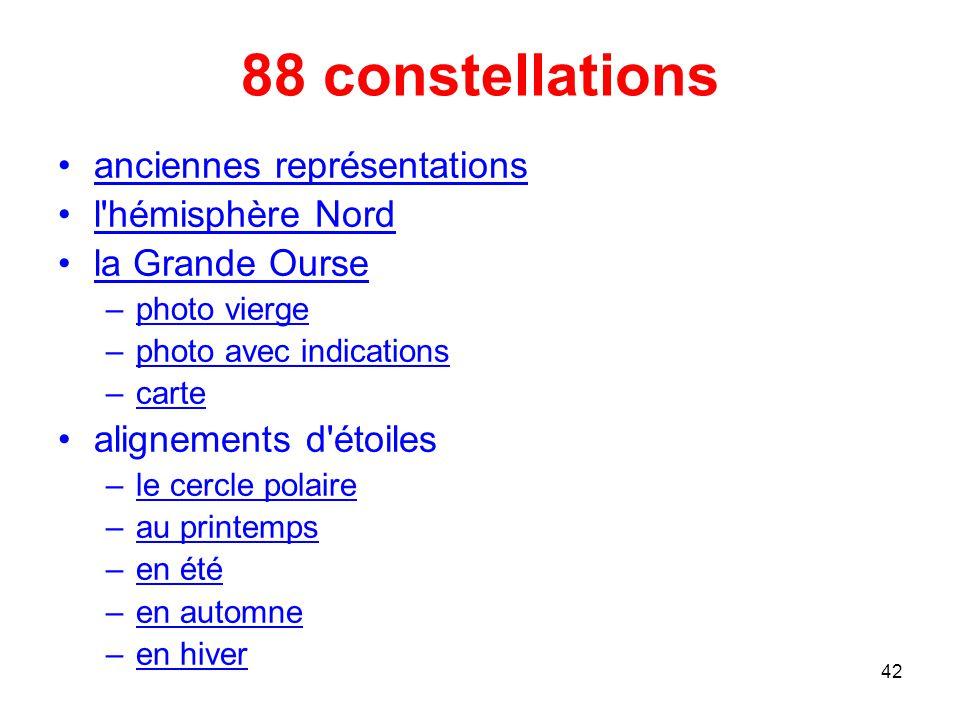88 constellations anciennes représentations l hémisphère Nord