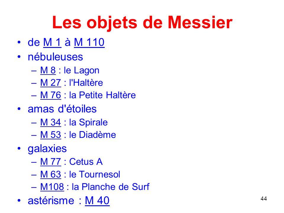 Les objets de Messier de M 1 à M 110 nébuleuses amas d étoiles