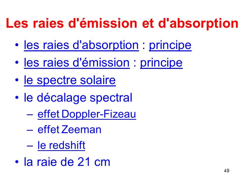 Les raies d émission et d absorption