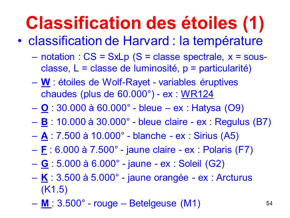 Classification des étoiles (1)