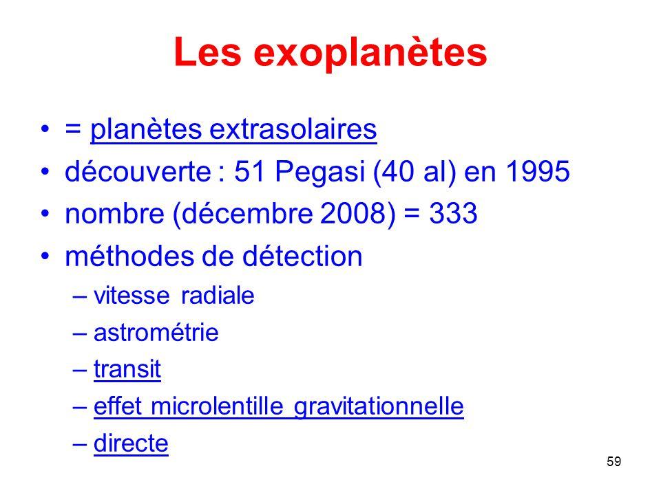 Les exoplanètes = planètes extrasolaires
