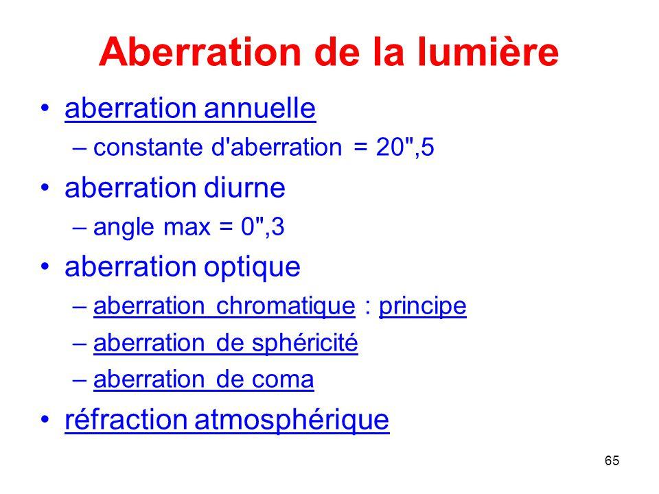 Aberration de la lumière