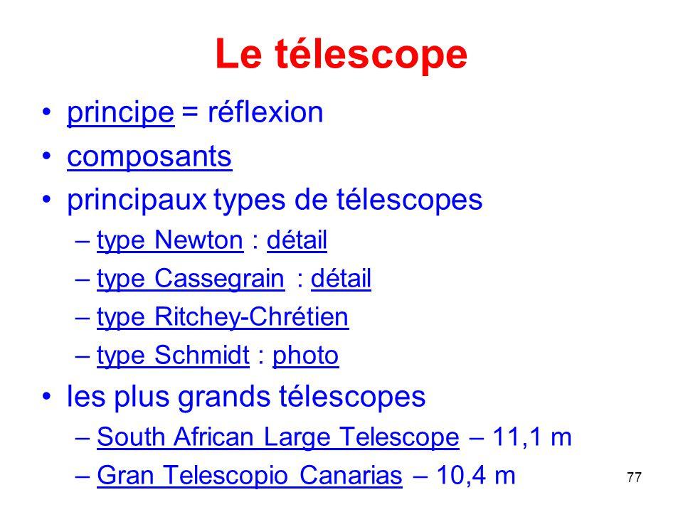 Le télescope principe = réflexion composants