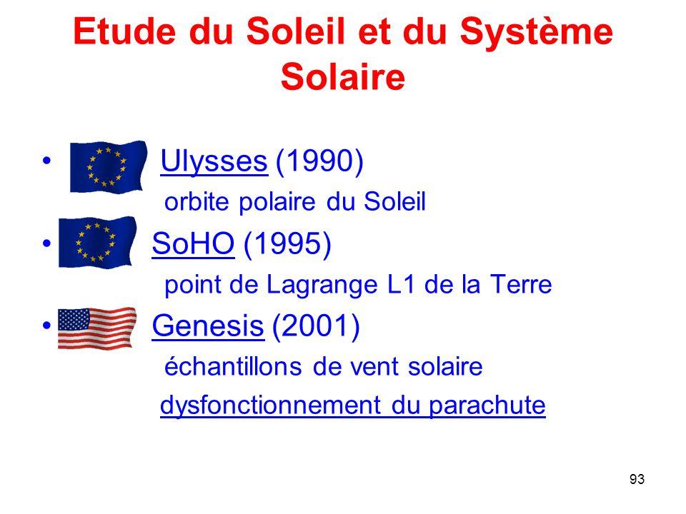 Etude du Soleil et du Système Solaire