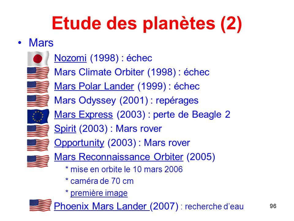 Etude des planètes (2) Mars Nozomi (1998) : échec