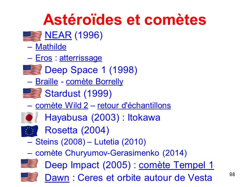 Astéroïdes et comètes NEAR (1996) Deep Space 1 (1998) Stardust (1999)