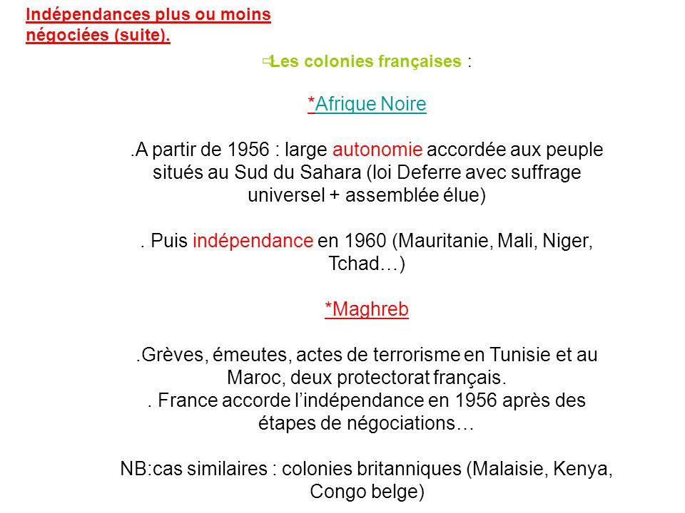 Les colonies françaises : *Afrique Noire
