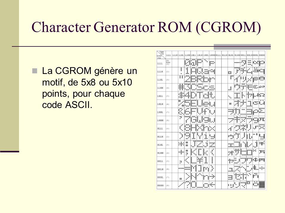 Character Generator ROM (CGROM)