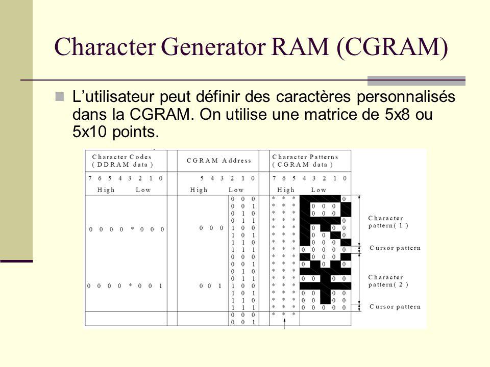 Character Generator RAM (CGRAM)