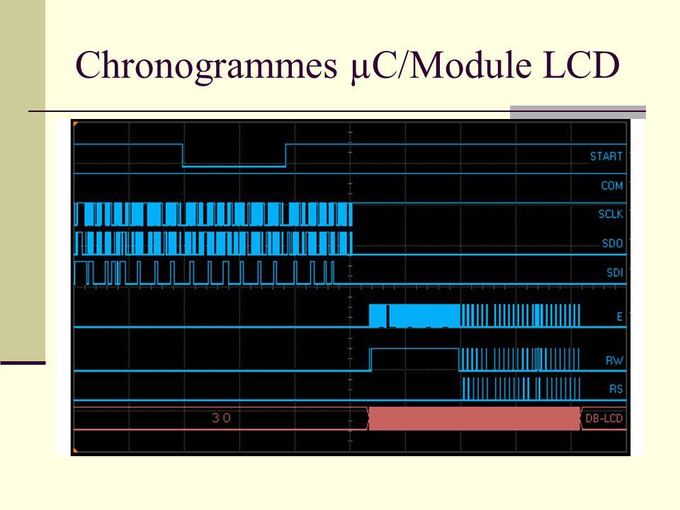 Chronogrammes µC/Module LCD